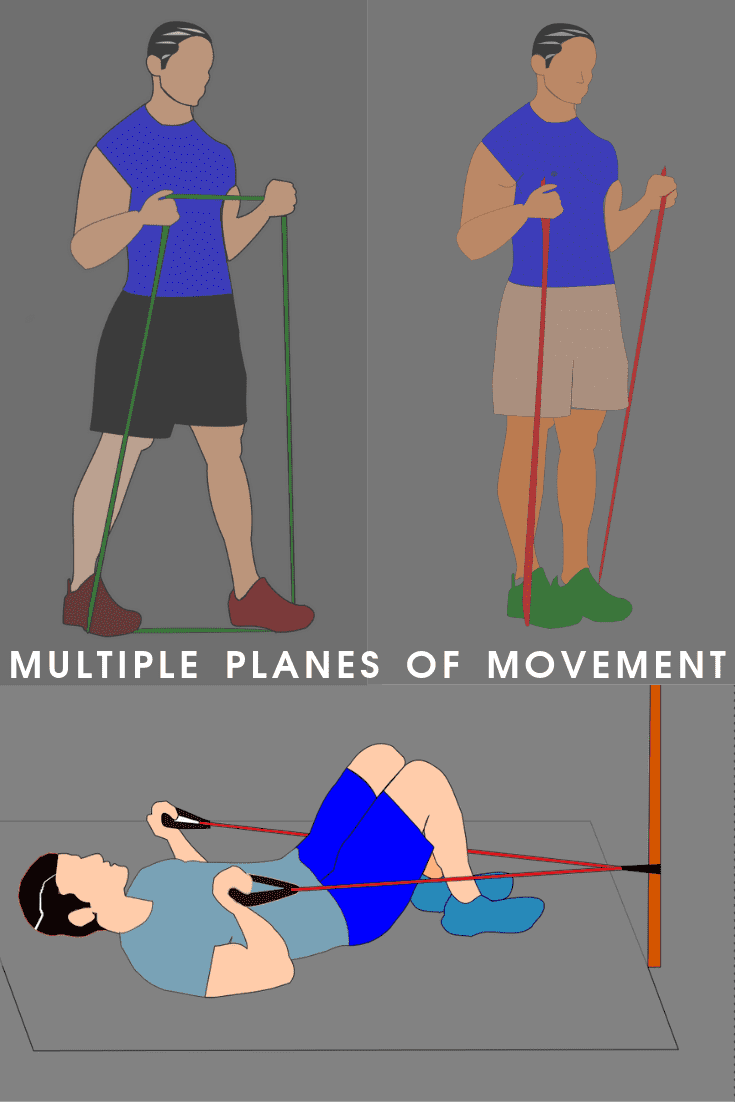 A bodybuilder doing resistance band exercises in multiple planes of movement