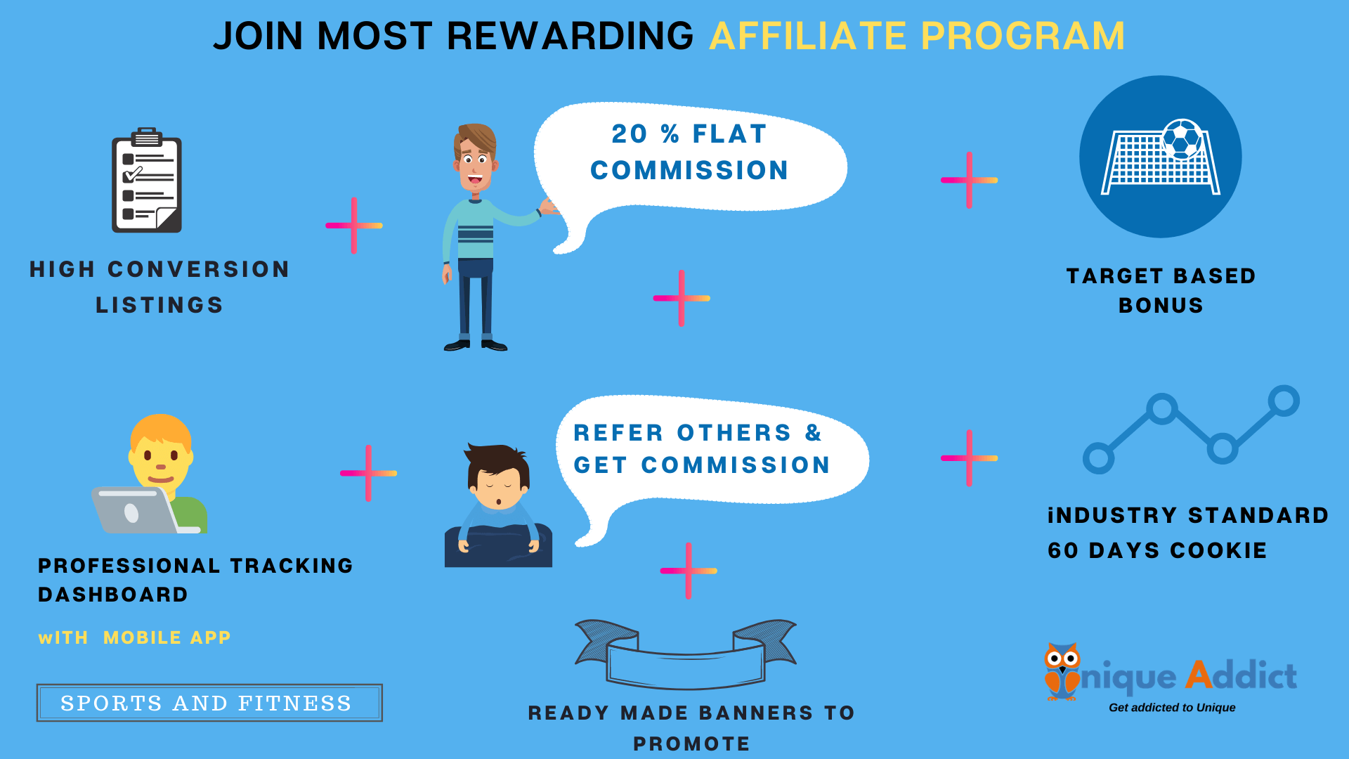 Features of our affiliate program