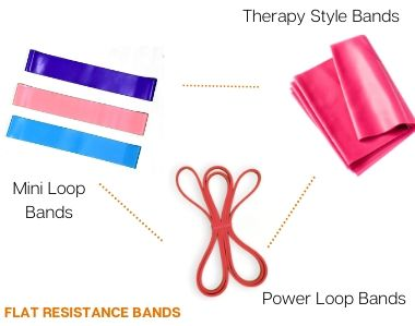 Flat Resistance Bands Types