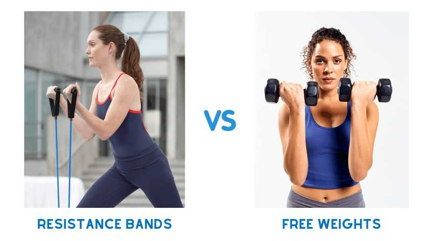 Resistance bands versus free weights - A detailed step by step comparision with illustrated examples and visuals