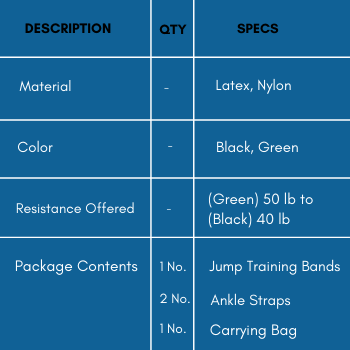 Specifications of jump training resistance bands