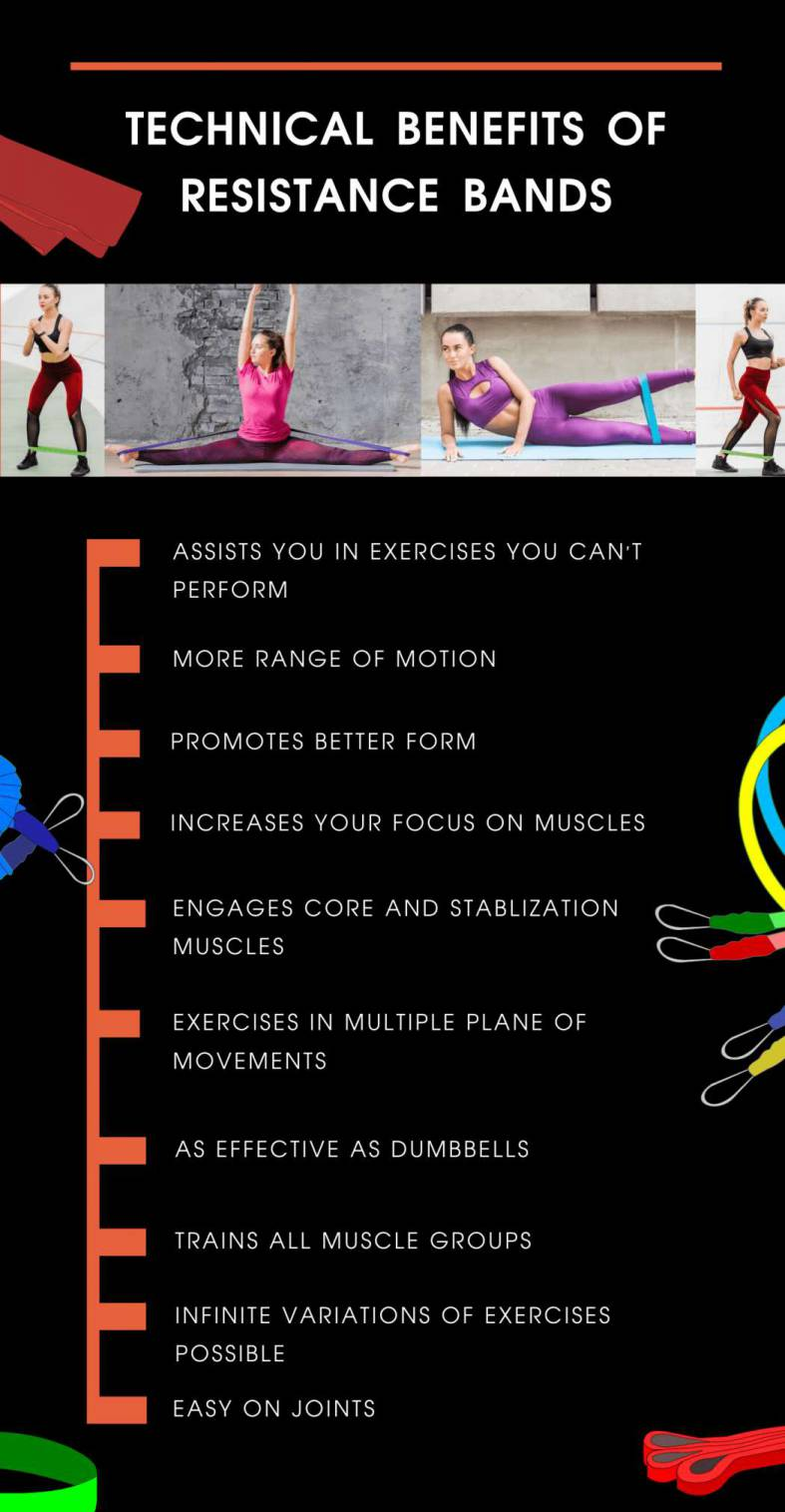 Infographic displaying benefits of resistance bands based on technical aspects
