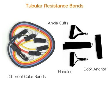 Tube Resistance bands kit along with their accessories