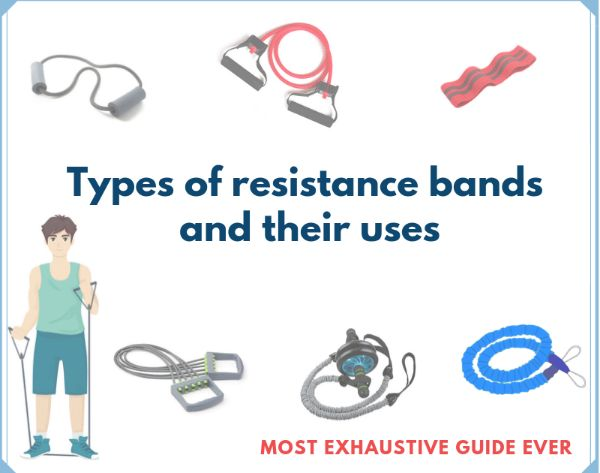 An exhaustive guide covering all types of resistance bands and their uses including their design aspects