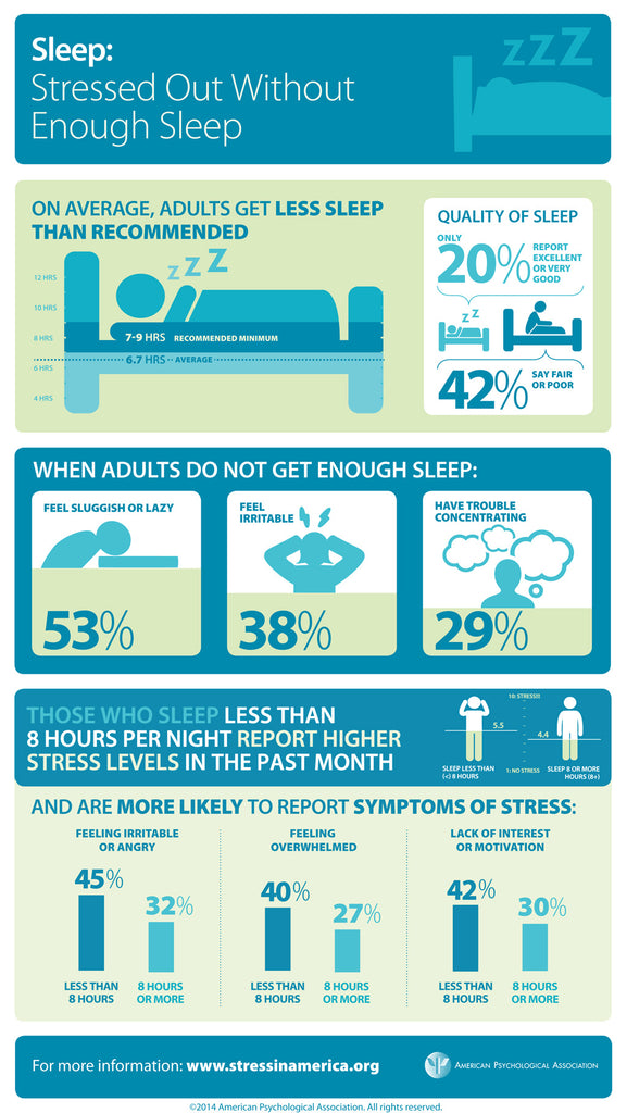 Stress Control and Sleep