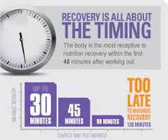 recovery is all about of timing