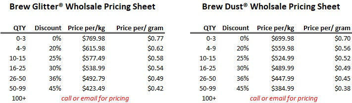 Buy Brew Glitter® at Wholesale Prices   Brewglitter.com