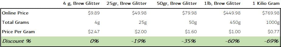 Buy Brew Glitter in Bulk | Get Wholesale Pricing | Brewglitter.com