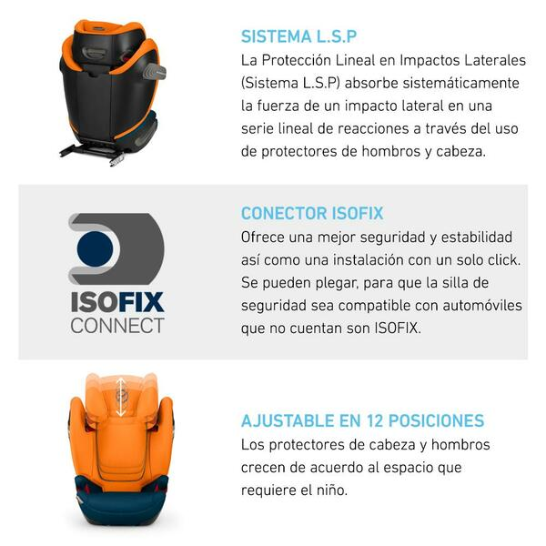 Silla de Auto Butaca Solution S Fix Deep Black Cybex