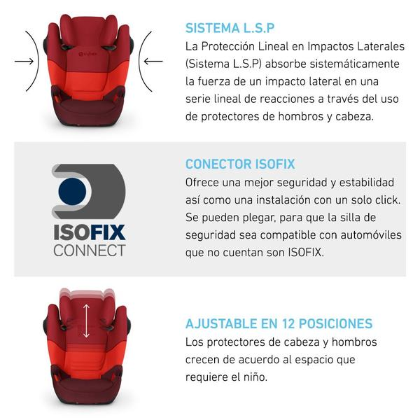Silla de Auto Grupo II-III Solution M-Fix-SL Cybex