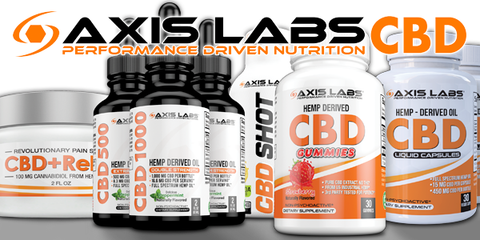 CBD FAQ axis labs