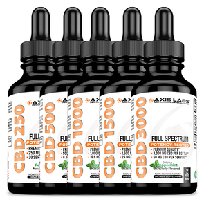 CBD Oil Full Spectrum Tincture