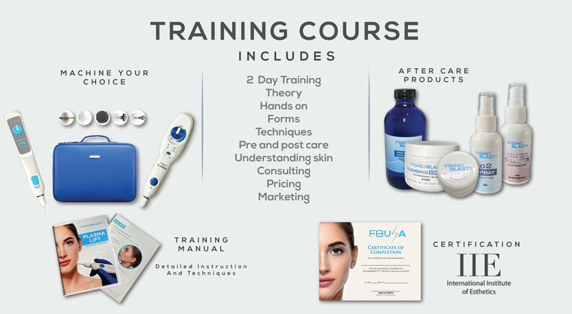 Fibroblast USA Collagen Lift 2 Day Training