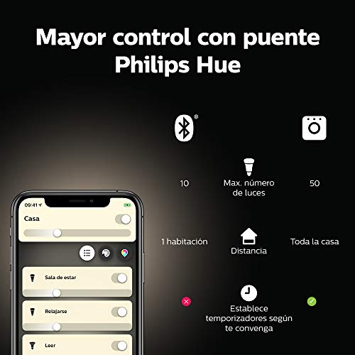 Philips Hue Pack de 2 Bombillas Inteligentes LED E14, con Bluetooth, Luz Blanca Cálida, Compatible con Alexa y Google Home