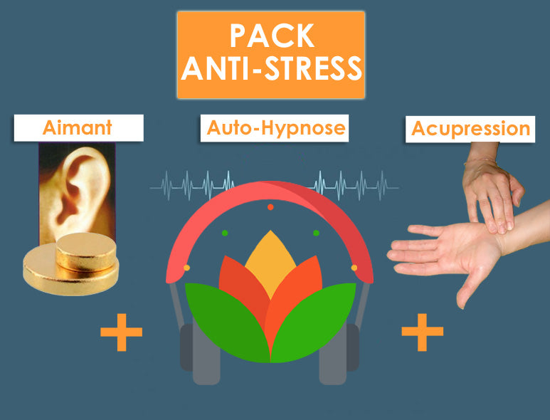 gestion du stress aimant hypnose acupression anne cossé