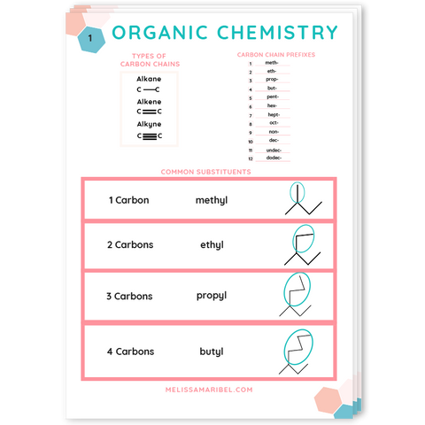 Organic Chemistry Survival Guide