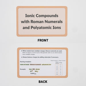 Naming Compounds Flashcards