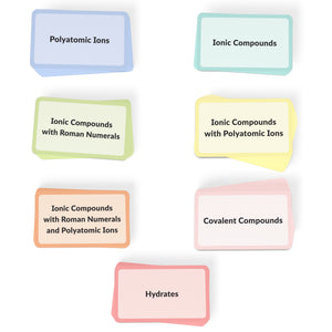 Naming compounds flashcards sections