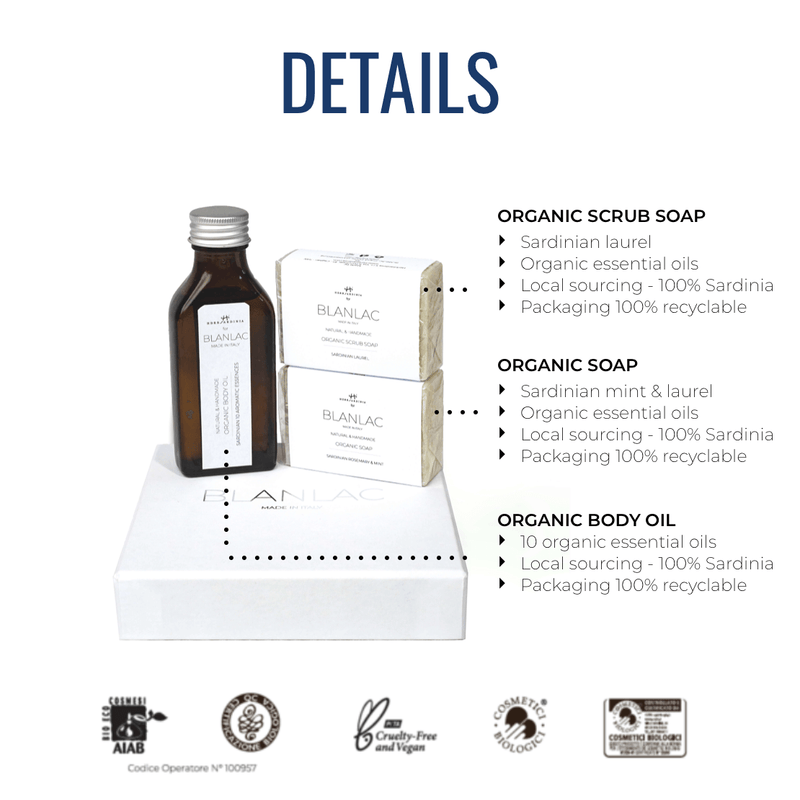 ORGANIC BODY CARE BOX