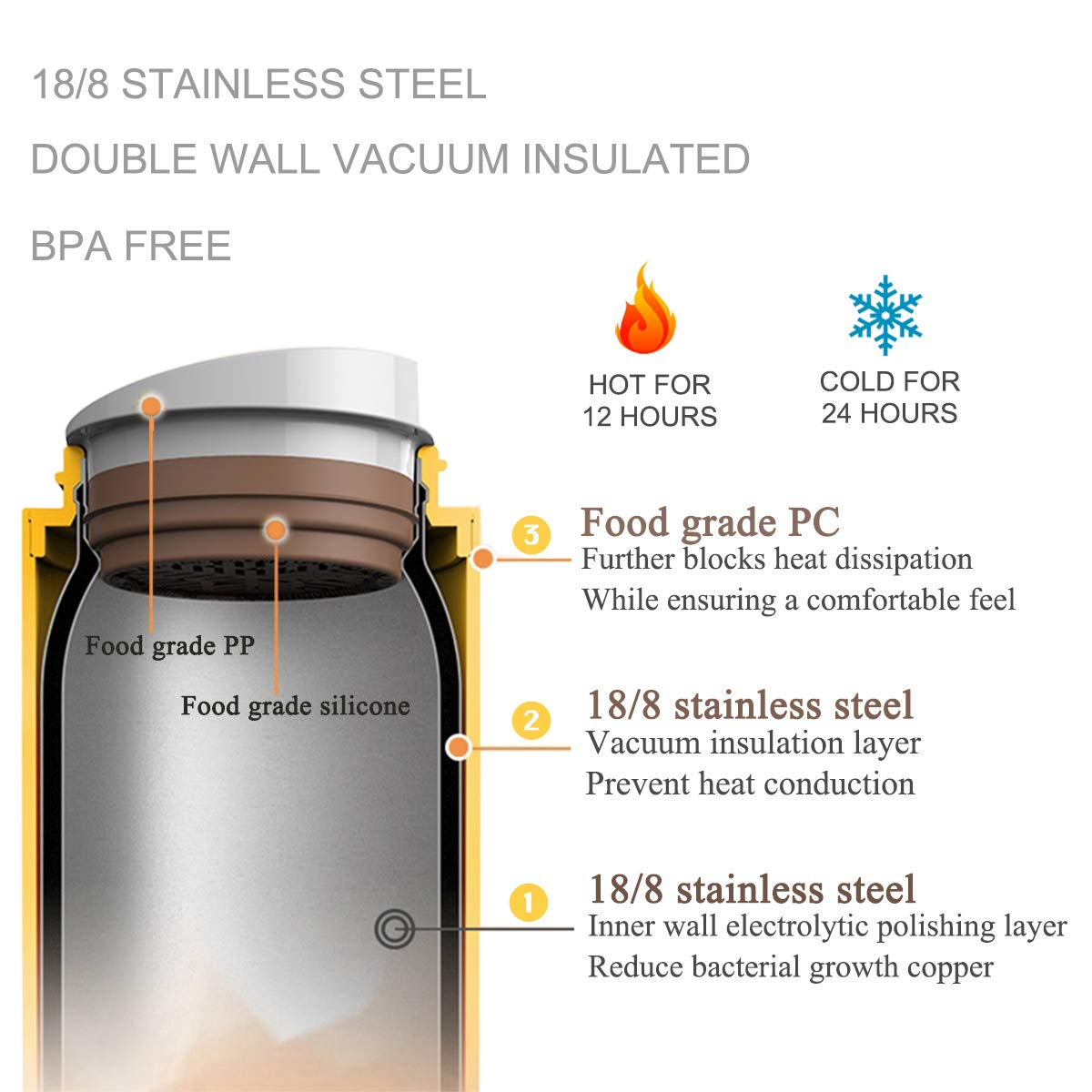 Stainless Steel Suction Water Bottle(BUY 2 FREE SHIPPING!)