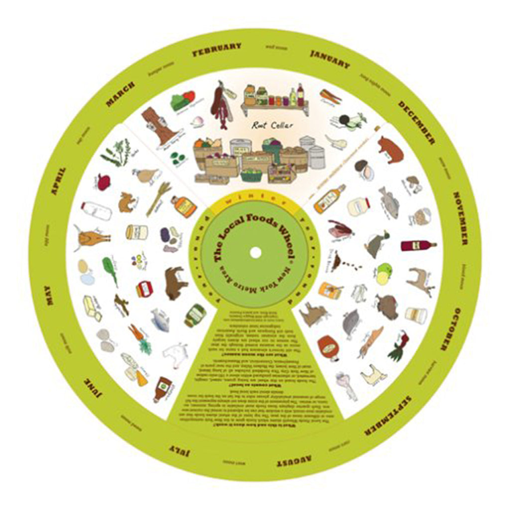 New York Metro Area Local Foods Wheel