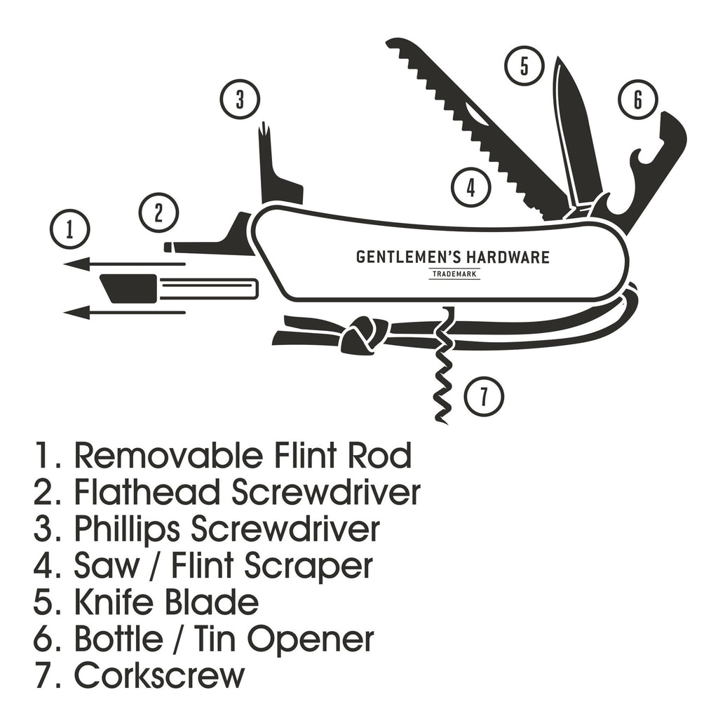 wild and wolf gentlemen's hardware wilderness multi-tool index