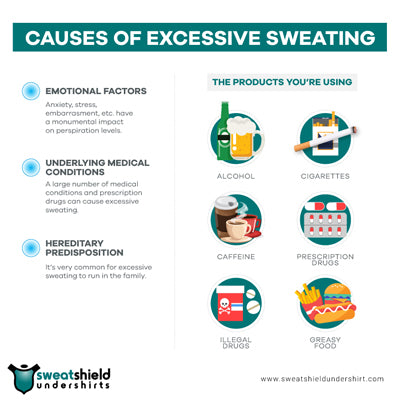 Causes excessive sweating