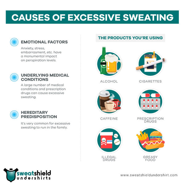 Causes of Excessive Sweating