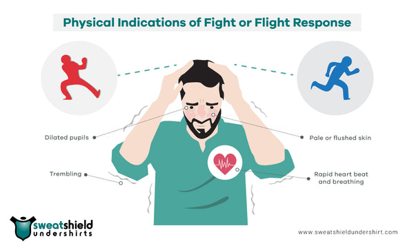 Physical indication of fight