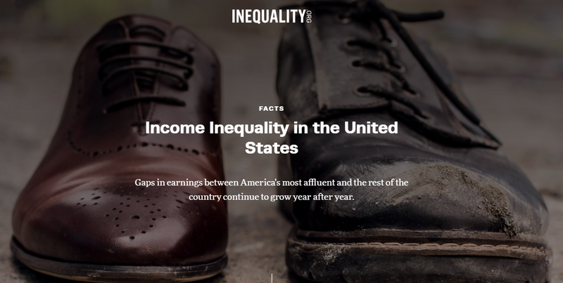 Facts about Economic Inequality in the United States