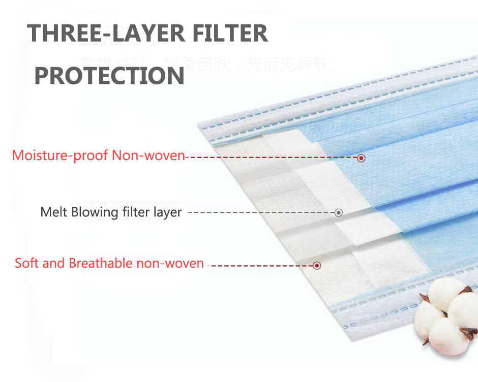 Disposable Protective Face Mask -3 Layers-Pack of 20
