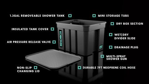 beachbox features and description of storage box and outdoor shower tank