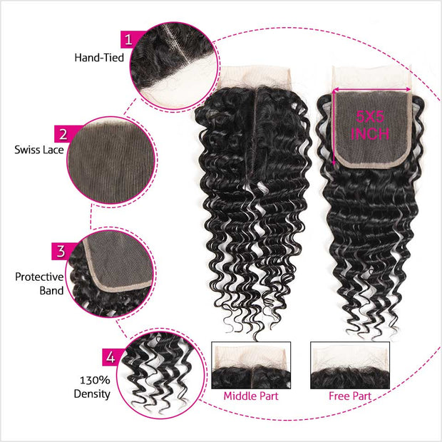 Peruvian Deep Wave 5*5 Lace Closure