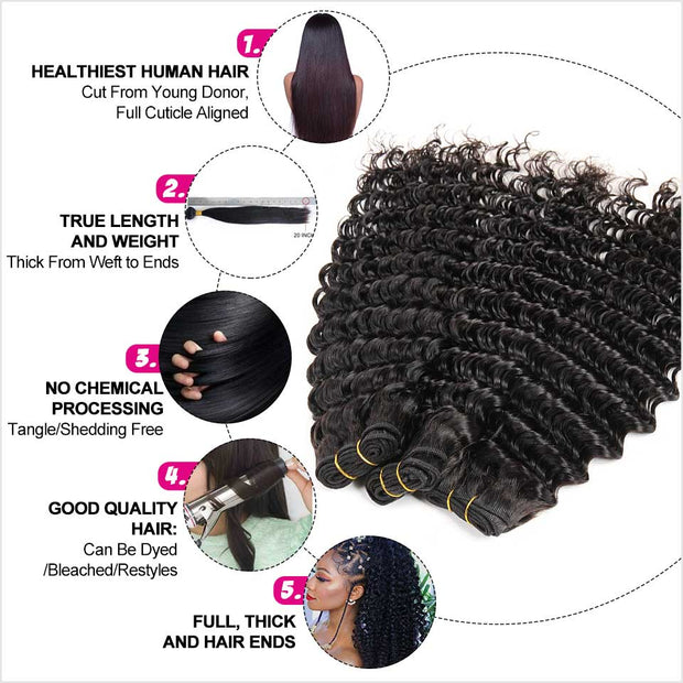 Deep Wave Hair With Closure-4