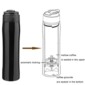 Portable French Press Coffee Makers