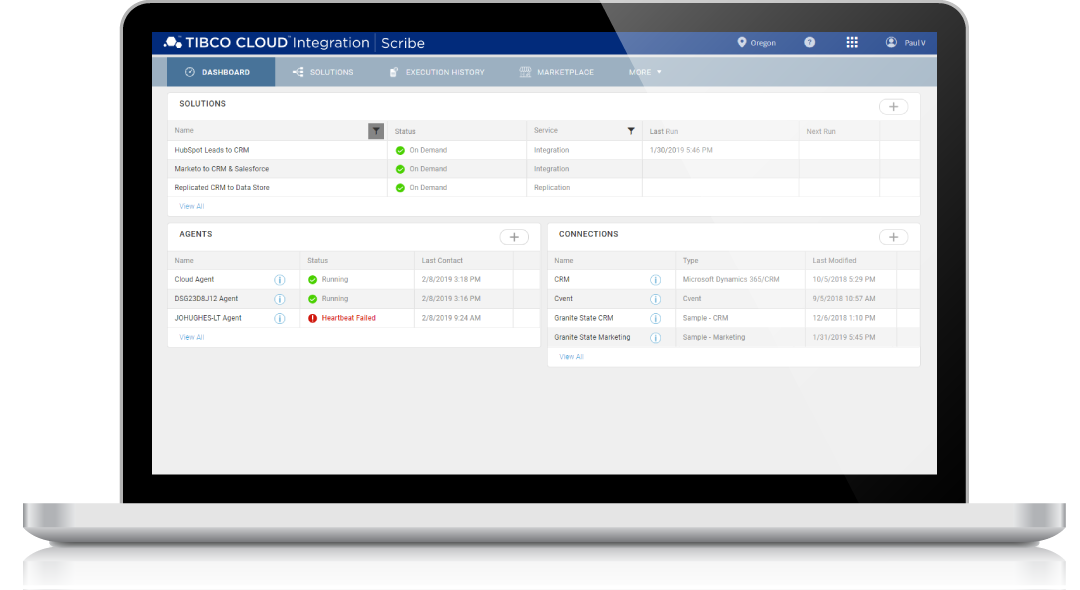 Cloud Based Application Integration & Soultions - TIBCO Cloud Integration Premium
