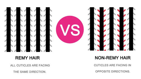 difference between Remy and Non Remy hair