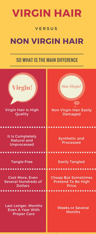 difference remy hair and virgin hair