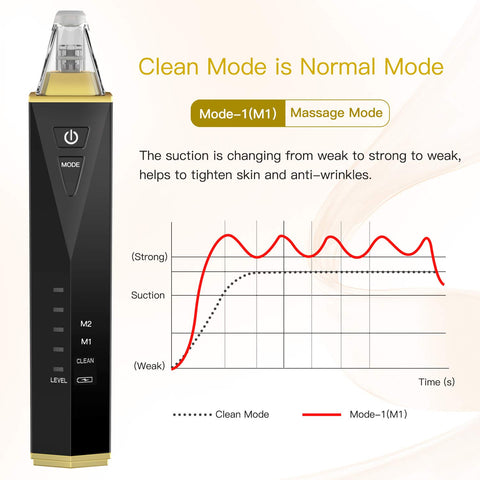 TAYTHI Blackhead Vacuum Pore Cleaner with 5 Levels Strong Suction 4 Changeable Probes 3 Cleaning Mode 5 Acne Remover Tools Electric Comedo Suction Device with LED Display for Facial Cleanser