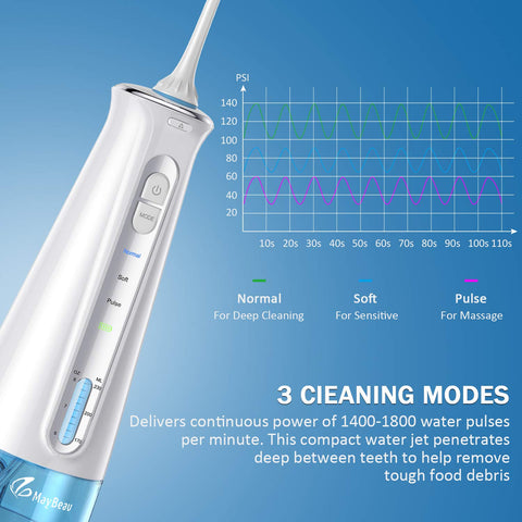 BESTOPE Water Flosser Cordless Dental Irrigator Rechargeable Teeth Cleaner Portable Oral Irrigator with IPX7 Waterproof, 3 Modes, Semi-Hidden Water Tank, 6 Interchangeable Jet Tips for Home and Travel
