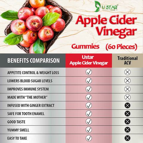On Sale: Ustar Apple Cider Vinegar Gummy, Weight Management,  Immunity & Detox Buy One Get Second One 50% Off (Code: APC50)