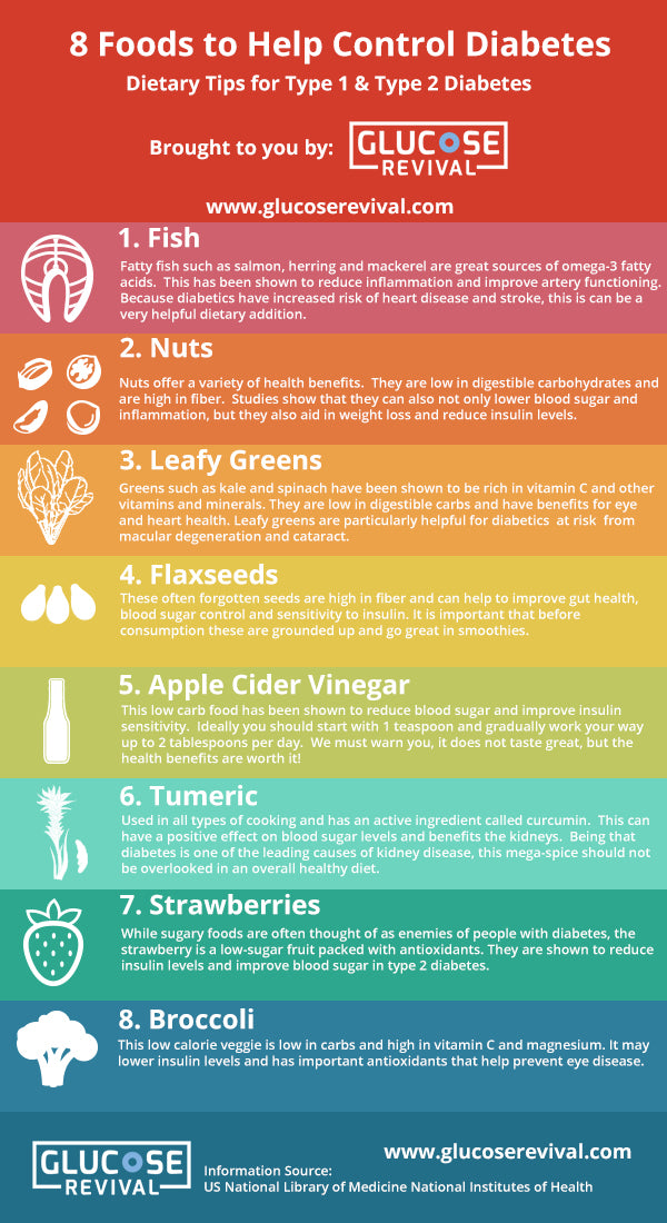 8 foods to help control Diabetes