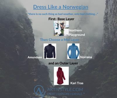 How to Dress For Winter Like a Norwegian
