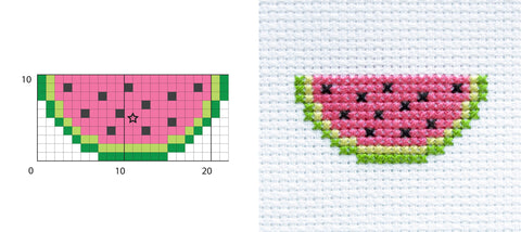 watermelon cross stitch how to