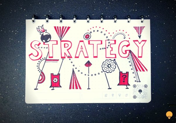 6 Frameworks for Strategic Thinking | THINKERS Notebook