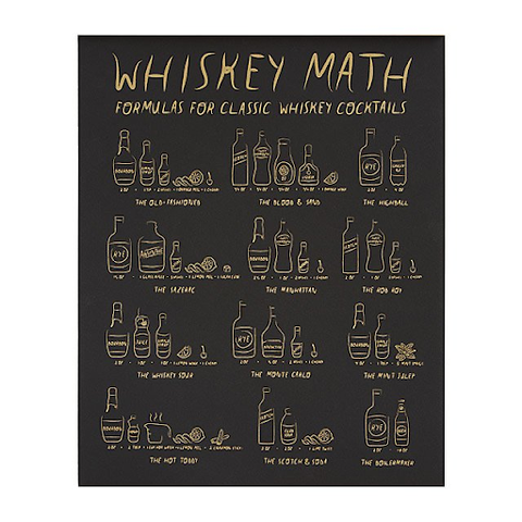 Gift for Whiskey Lovers 4