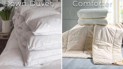 What Is A Duvet Cover Boombeds