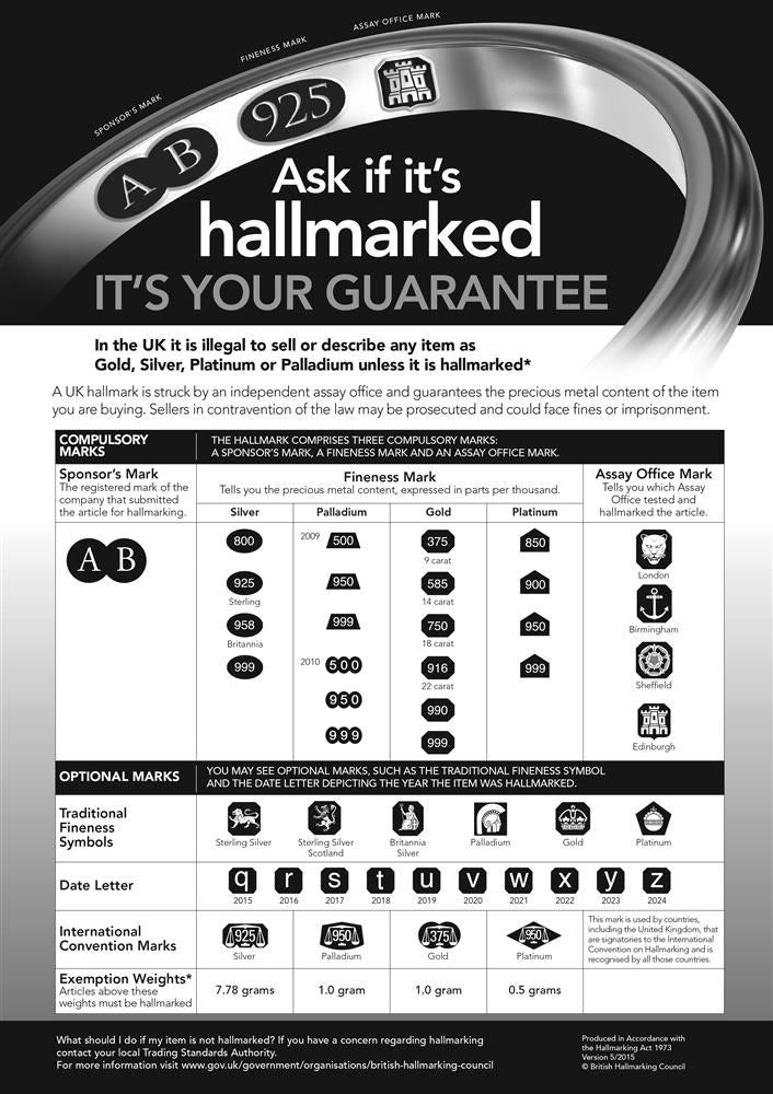 Hallmarking Guide by Edinburgh Assay Office - assay assured retailer