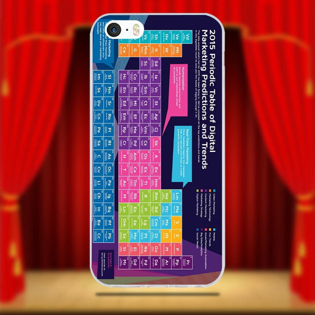 Chemical Chemistry College Periodic Tables Soft Silicone Clear TPU