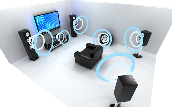 Home Theatre Audio Calibration Basics - What you need to know